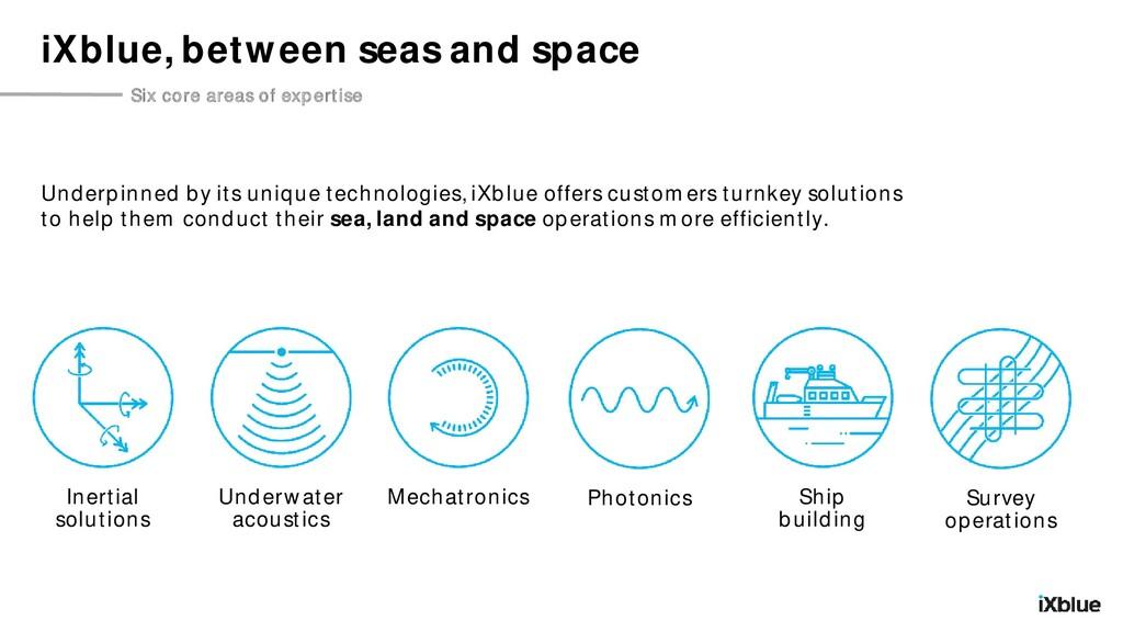 iXblue, between seas and space Six core areas o...