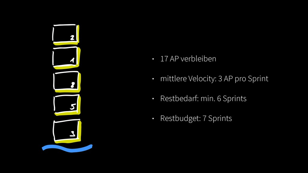 • 17 AP verbleiben • mittlere Velocity: 3 AP pr...