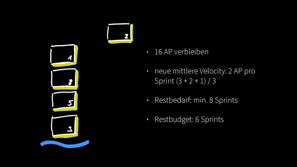 • 16 AP verbleiben • neue mittlere Velocity: 2 ...