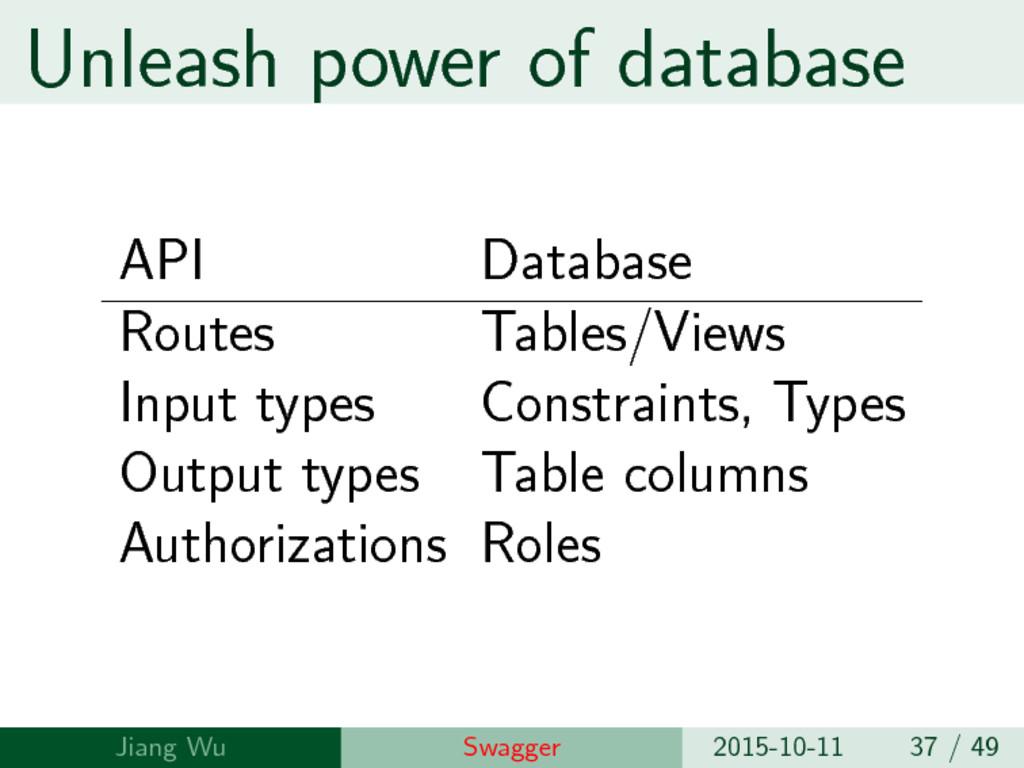 Unleash power of database API Database Routes T...