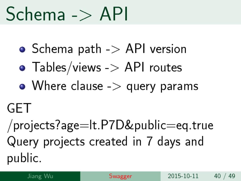 Schema -> API Schema path -> API version Tables...