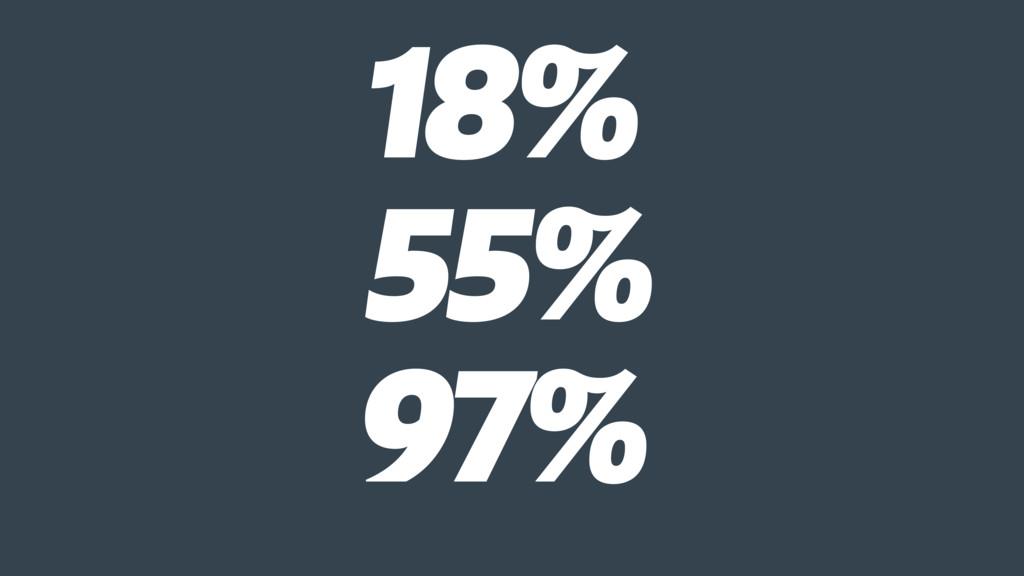 18% 55% 97%