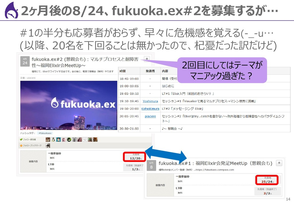 14 2ヶ月後の8/24、fukuoka.ex#2を募集するが… #1の半分も応募者がおらず、...