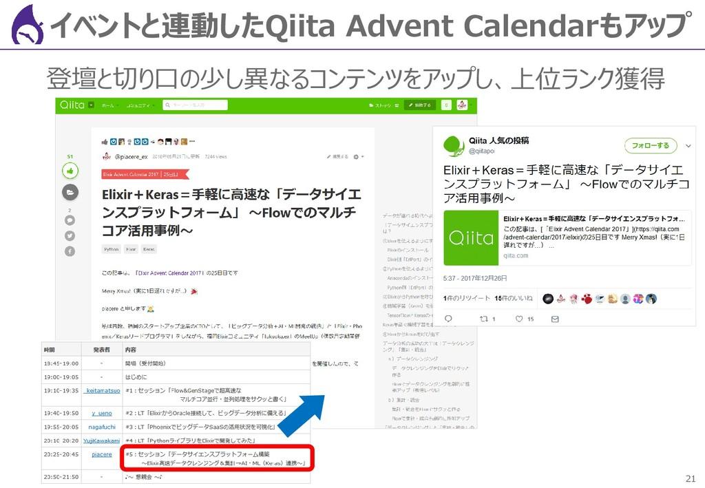 21 イベントと連動したQiita Advent Calendarもアップ 登壇と切り口の少し...