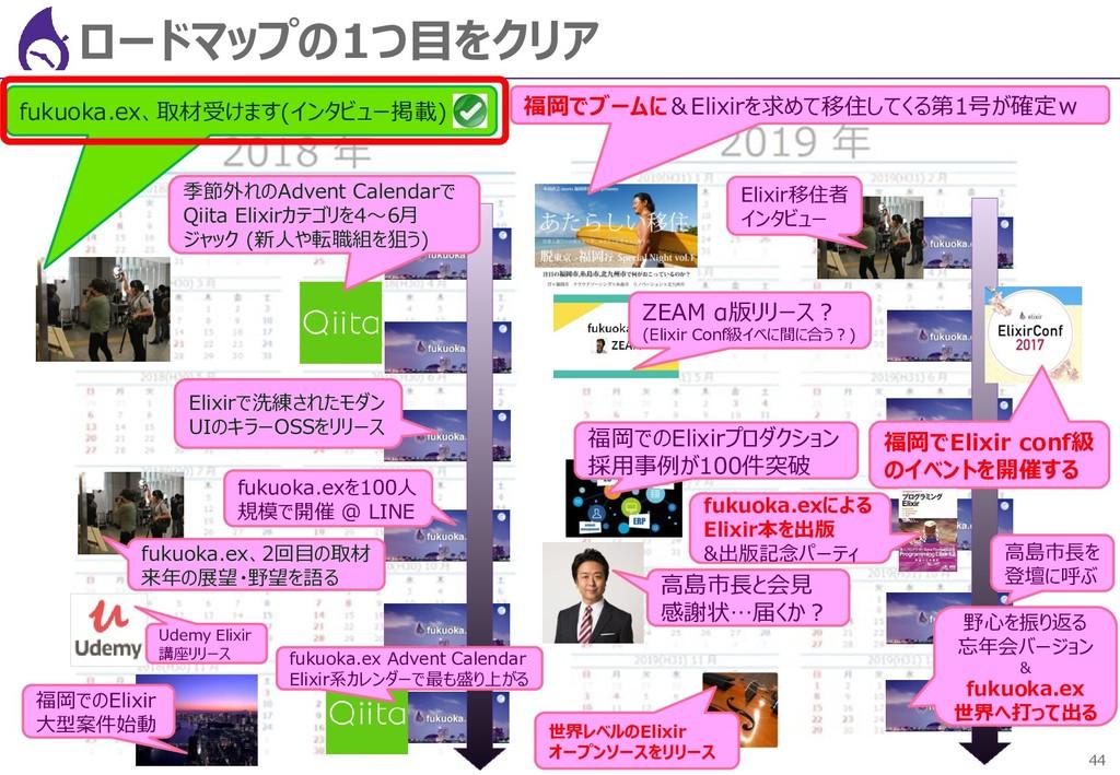 44 ロードマップの1つ目をクリア fukuoka.ex、取材受けます(インタビュー掲載) 福...