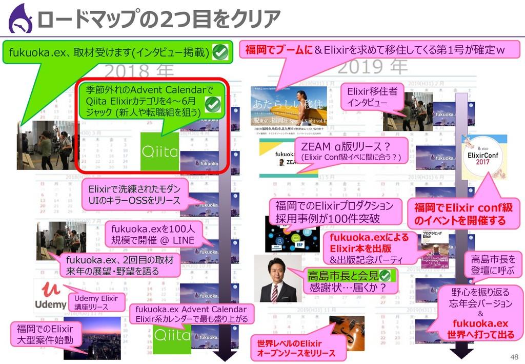 48 ロードマップの2つ目をクリア fukuoka.ex、取材受けます(インタビュー掲載) 福...