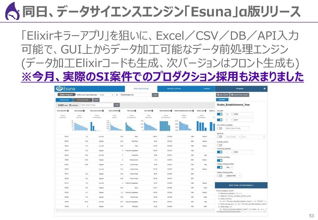 53 同日、データサイエンスエンジン「Esuna」α版リリース 「Elixirキラーアプリ」を...
