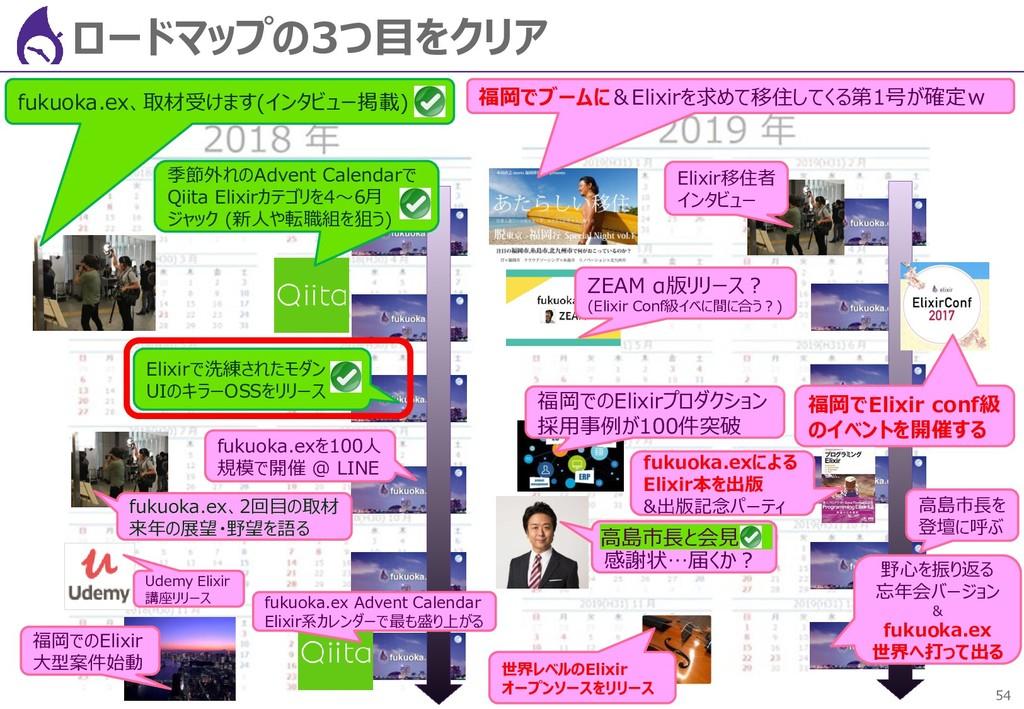 54 ロードマップの3つ目をクリア fukuoka.ex、取材受けます(インタビュー掲載) 福...