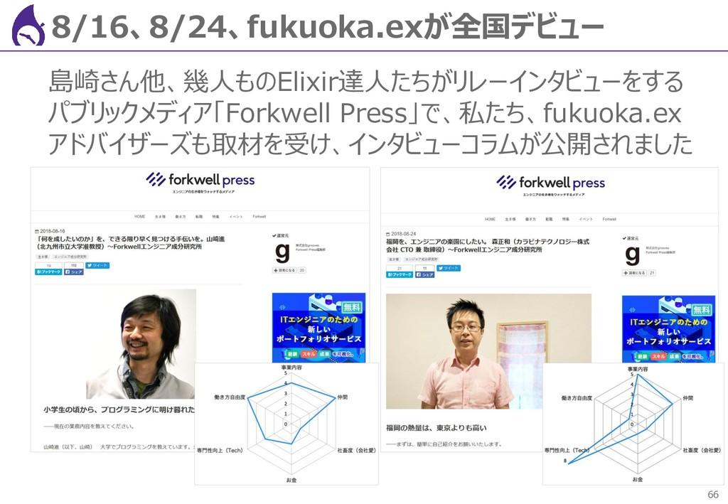 66 8/16、8/24、fukuoka.exが全国デビュー 島崎さん他、幾人ものElixir...