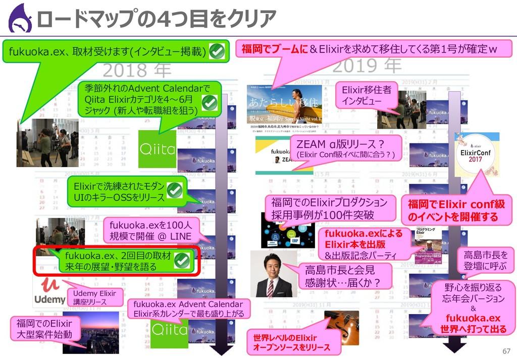 67 ロードマップの4つ目をクリア fukuoka.ex、取材受けます(インタビュー掲載) 福...