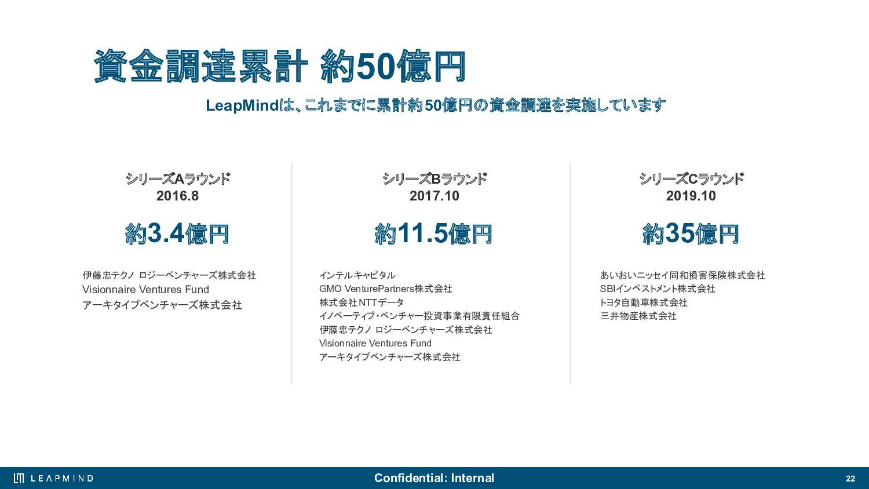 川崎重⼯がエッジAIを活⽤する理由 (ITmedia) https://www.atmarki...