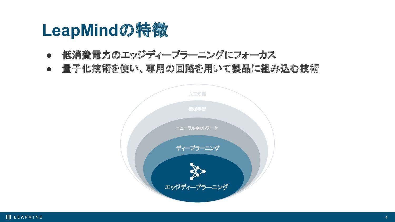 次世代の情報端末を実現するための キーテクノロジーを提供する VISION 我々が⽬指す世界は...