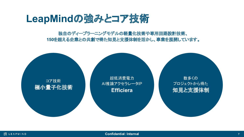 NIKKEI Robotics Forbes Japan Bloomberg