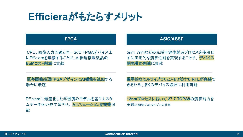 LeapMindの強み 10