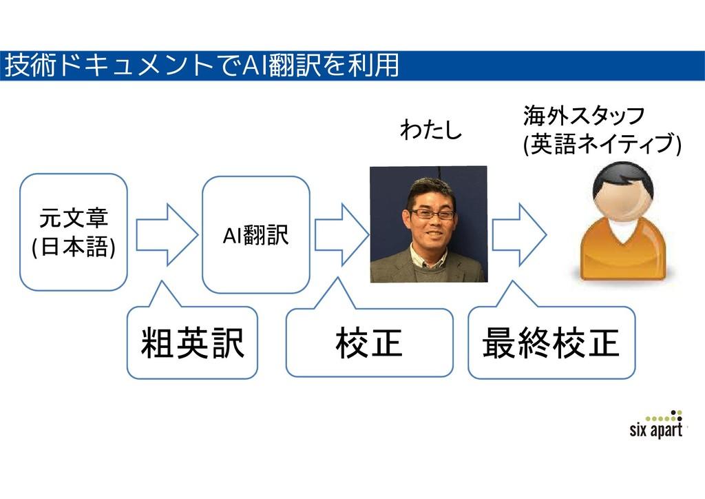 技術ドキュメントでAI翻訳を利用 元文章 (日本語) 粗英訳 最終校正 AI翻訳 校正 わたし...