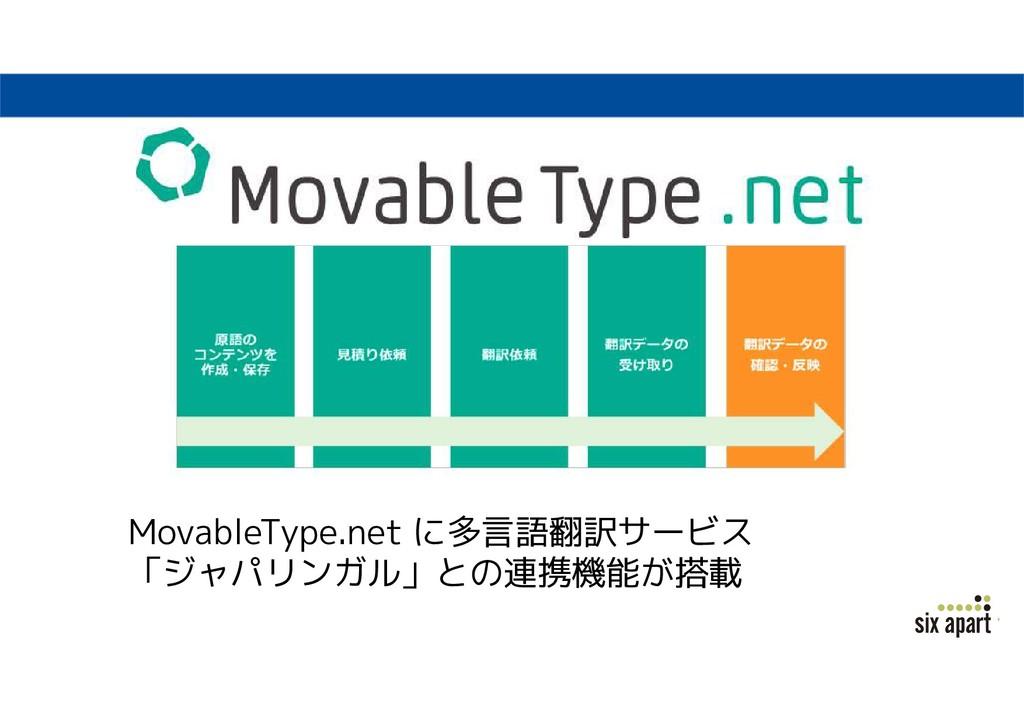 MovableType.net に多言語翻訳サービス 「ジャパリンガル」との連携機能が搭載