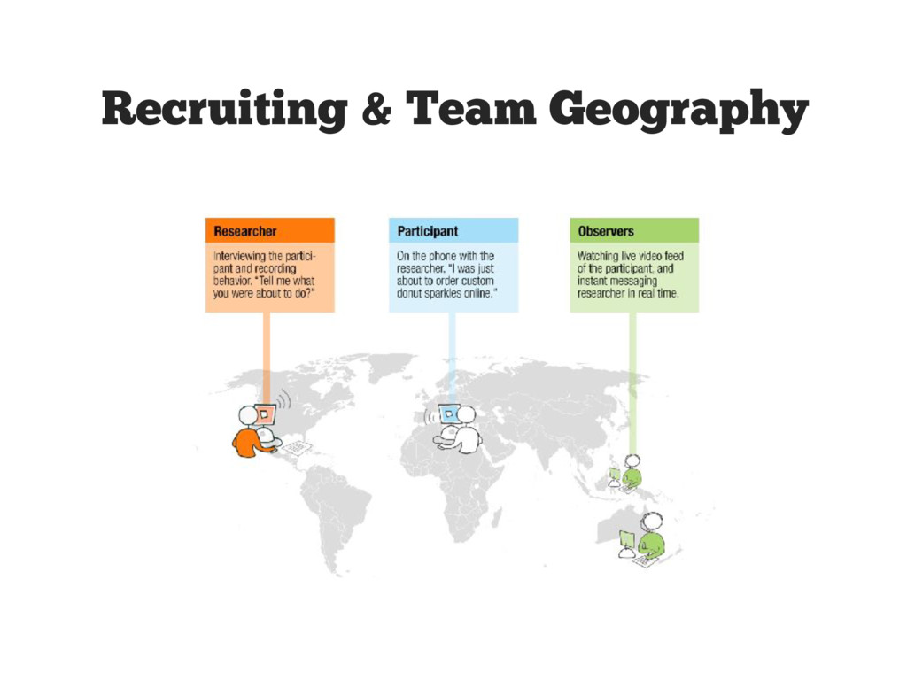 TEXT Recruiting & Team Geography