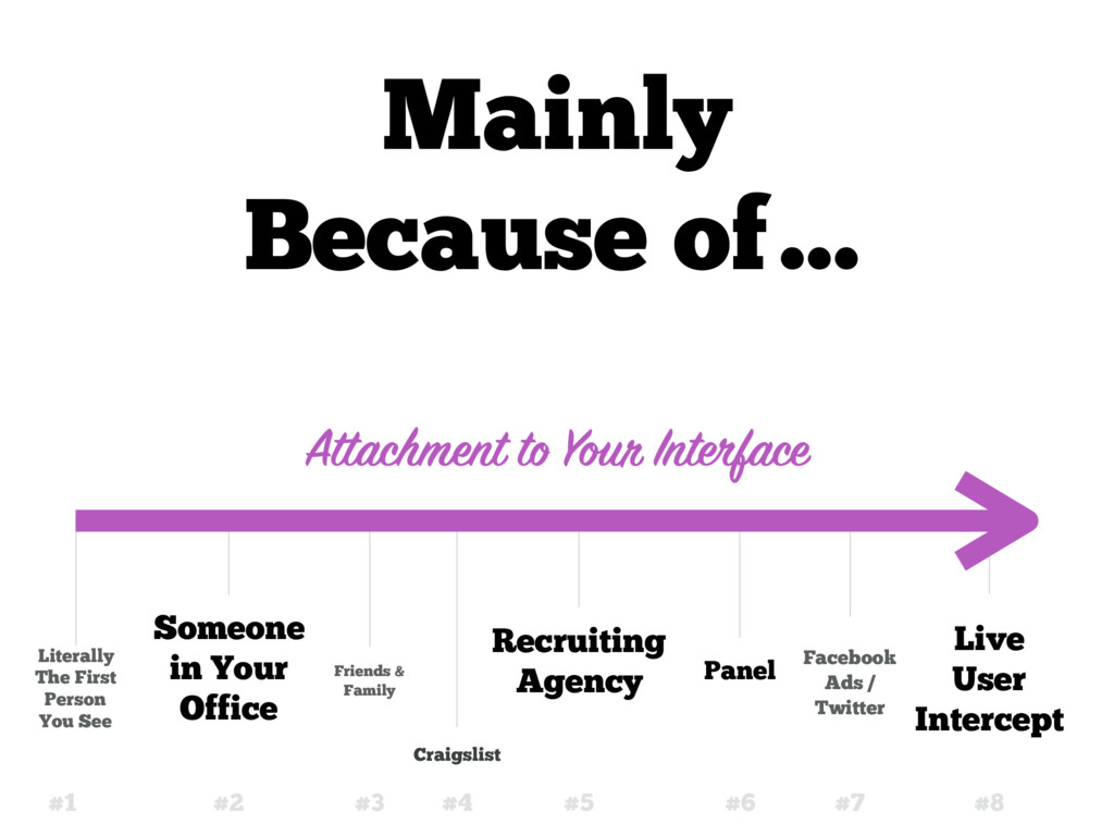 Mainly Because of… Attachment to Your Interface...
