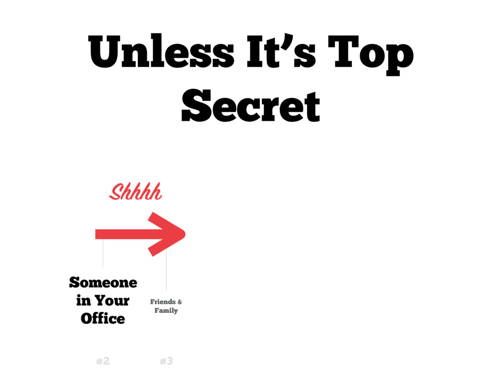 Unless It's Top Secret Shhhh Someone in Your Of...