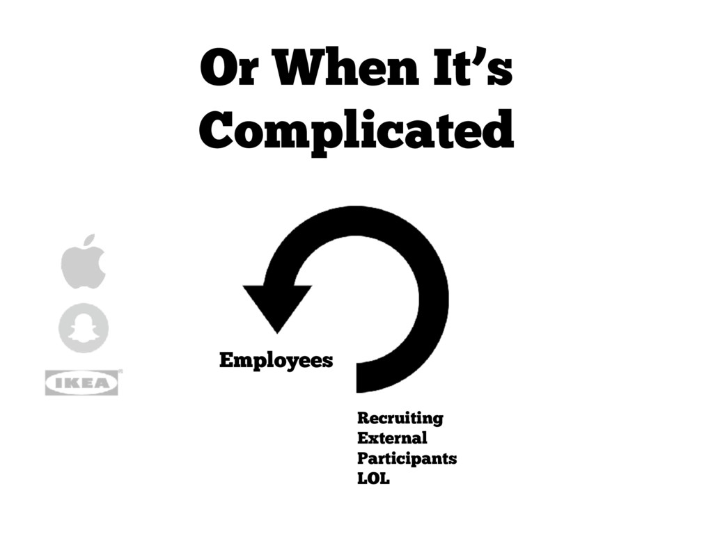 Or When It's Complicated Employees Recruiting E...