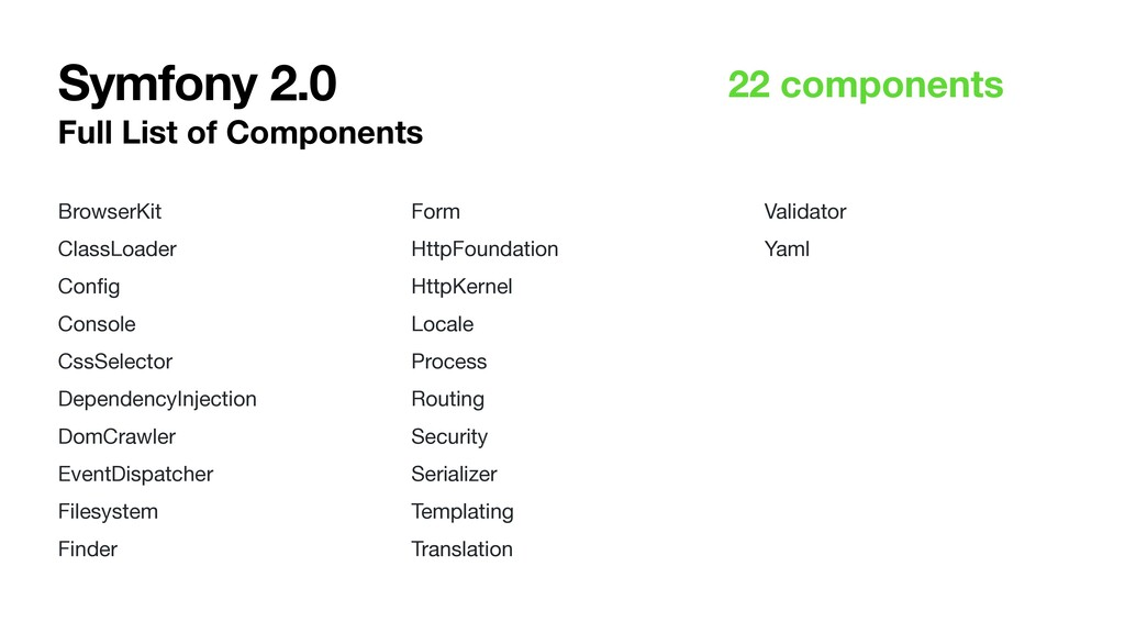 Symfony 2.0 Full List of Components BrowserKit ...