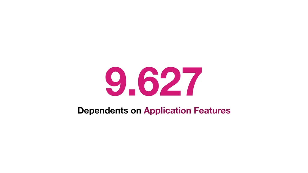 9.627 Dependents on Application Features