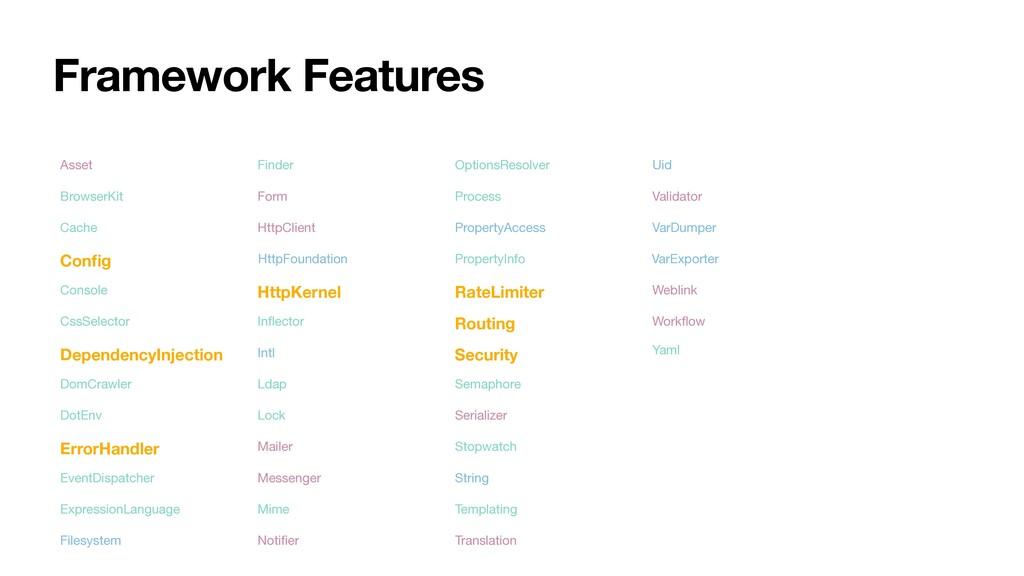 Framework Features Asset BrowserKit Cache Config...