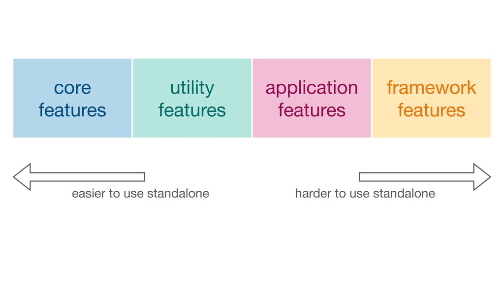 core  features utility  features easier to use ...