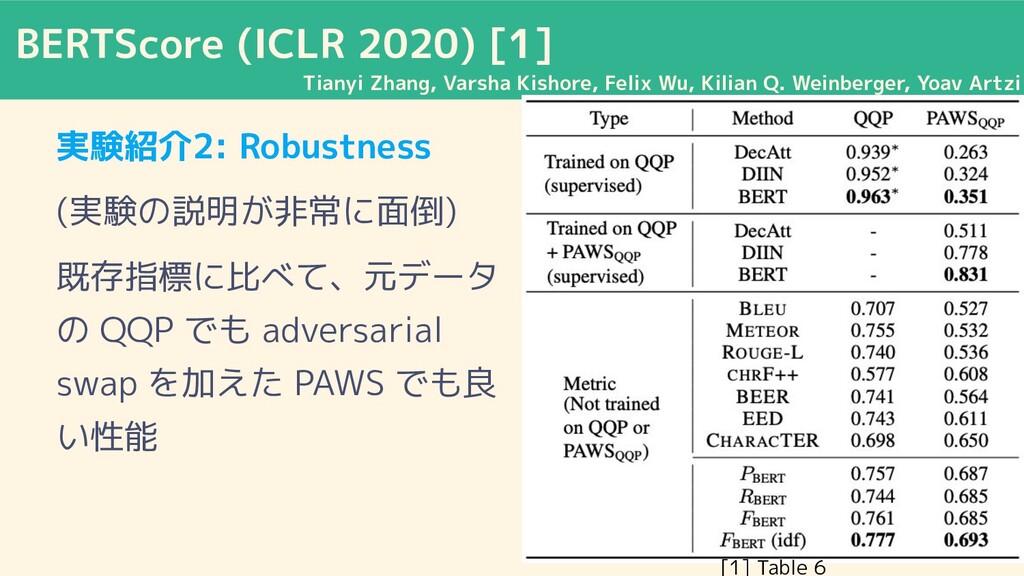 BERTScore (ICLR 2020) [1] Tianyi Zhang, Varsha ...
