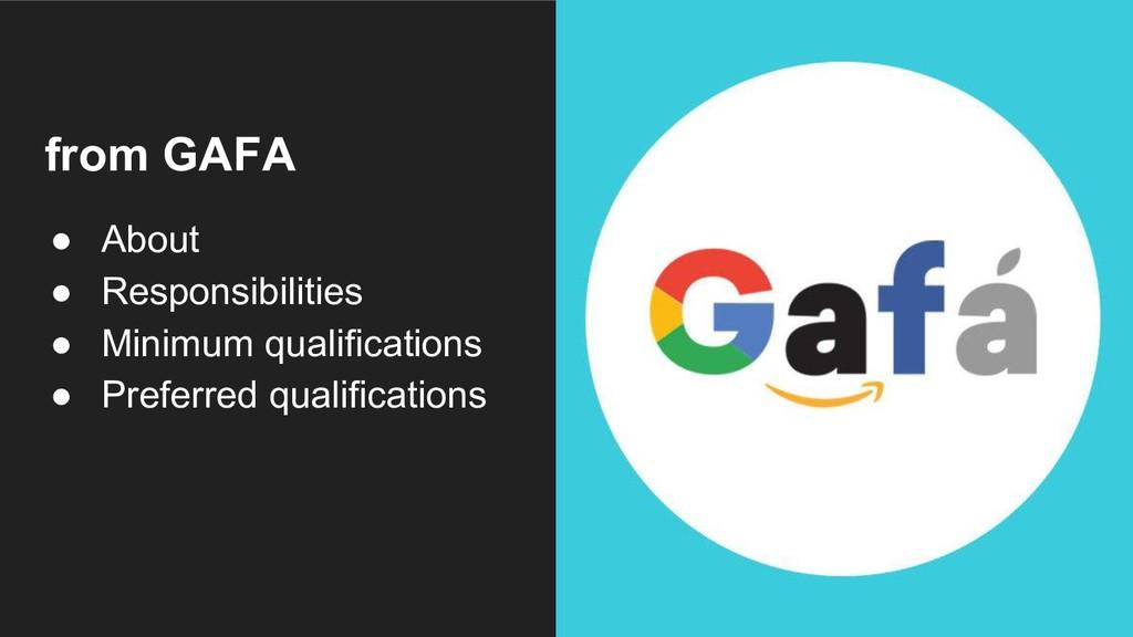 from GAFA ● About ● Responsibilities ● Minimum ...