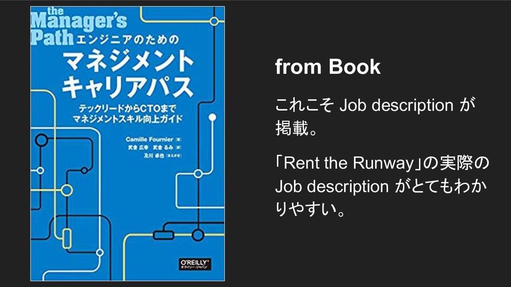 from Book これこそ Job description が 掲載。 「Rent the ...