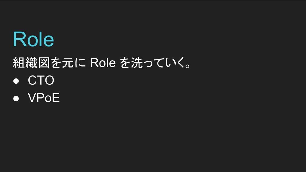 Role 組織図を元に Role を洗っていく。 ● CTO ● VPoE