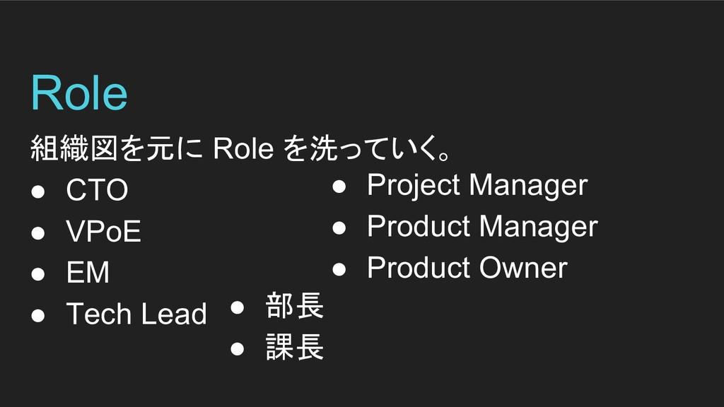 Role 組織図を元に Role を洗っていく。 ● CTO ● VPoE ● EM ● Te...