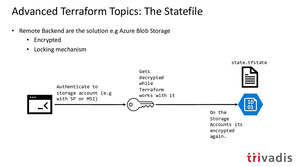 Advanced Terraform Topics: The Statefile • Remo...