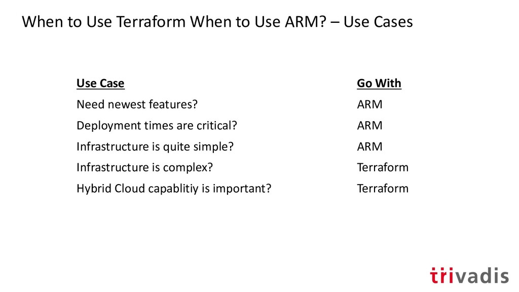 When to Use Terraform When to Use ARM? – Use Ca...