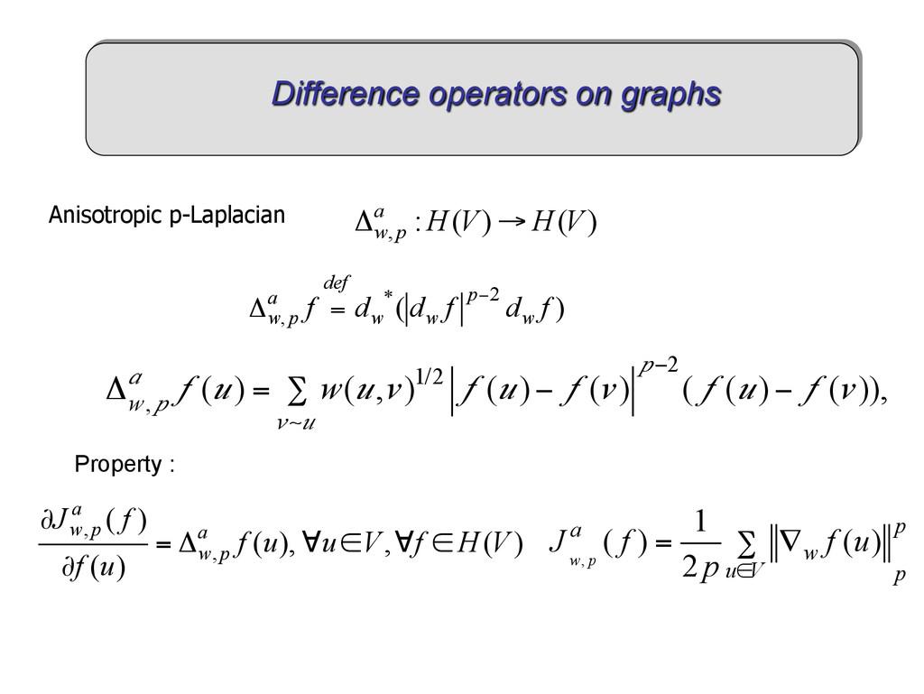Anisotropic p-Laplacian 2 * , ( ) def p a w p w...
