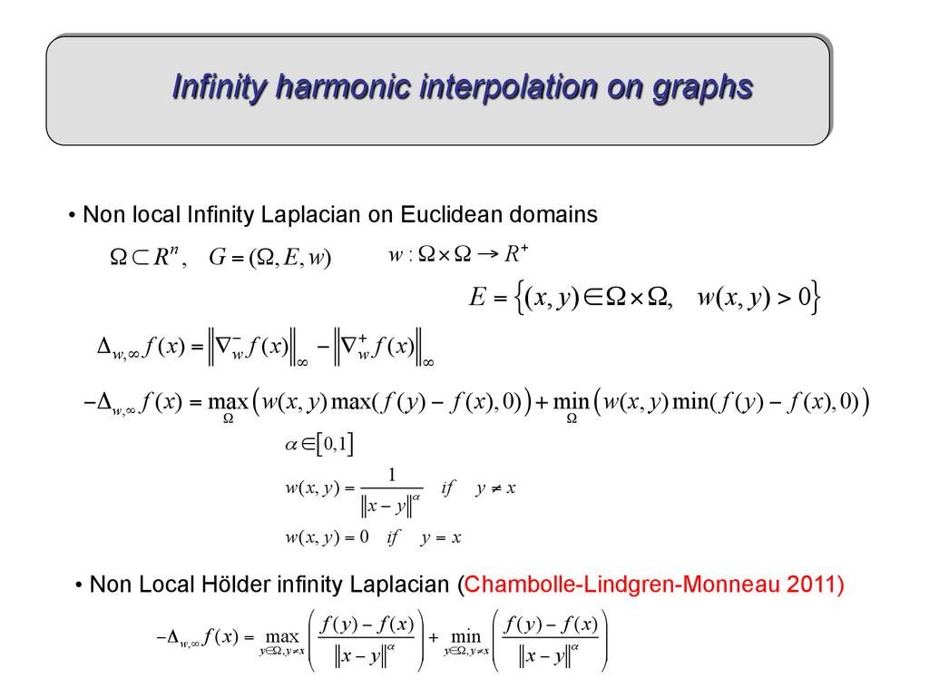 • Non local Infinity Laplacian on Euclidean do...