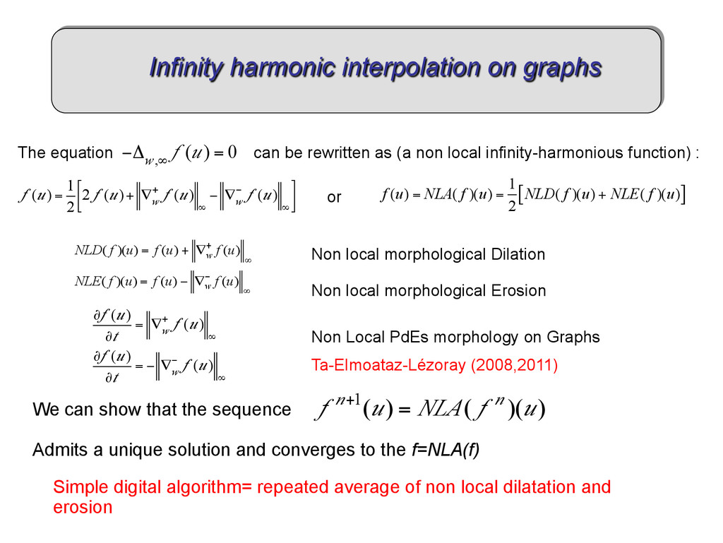 Infinity harmonic interpolation on graphs [ ] 1...