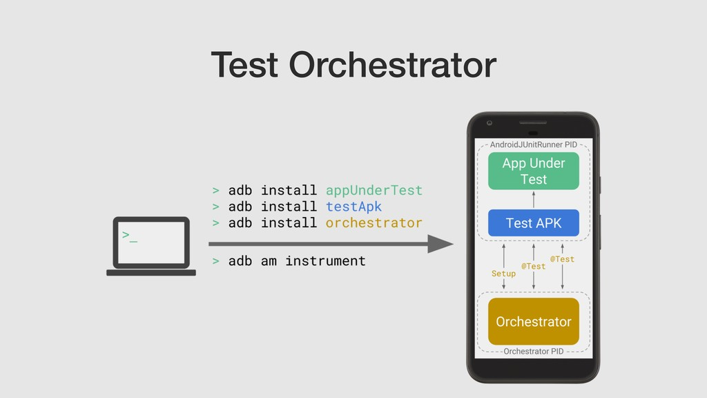 Test Orchestrator
