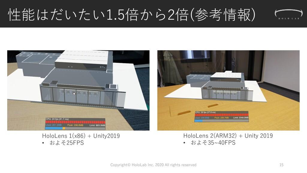 性能はだいたい1.5倍から2倍(参考情報) 15 HoloLens 1(x86) + Unit...