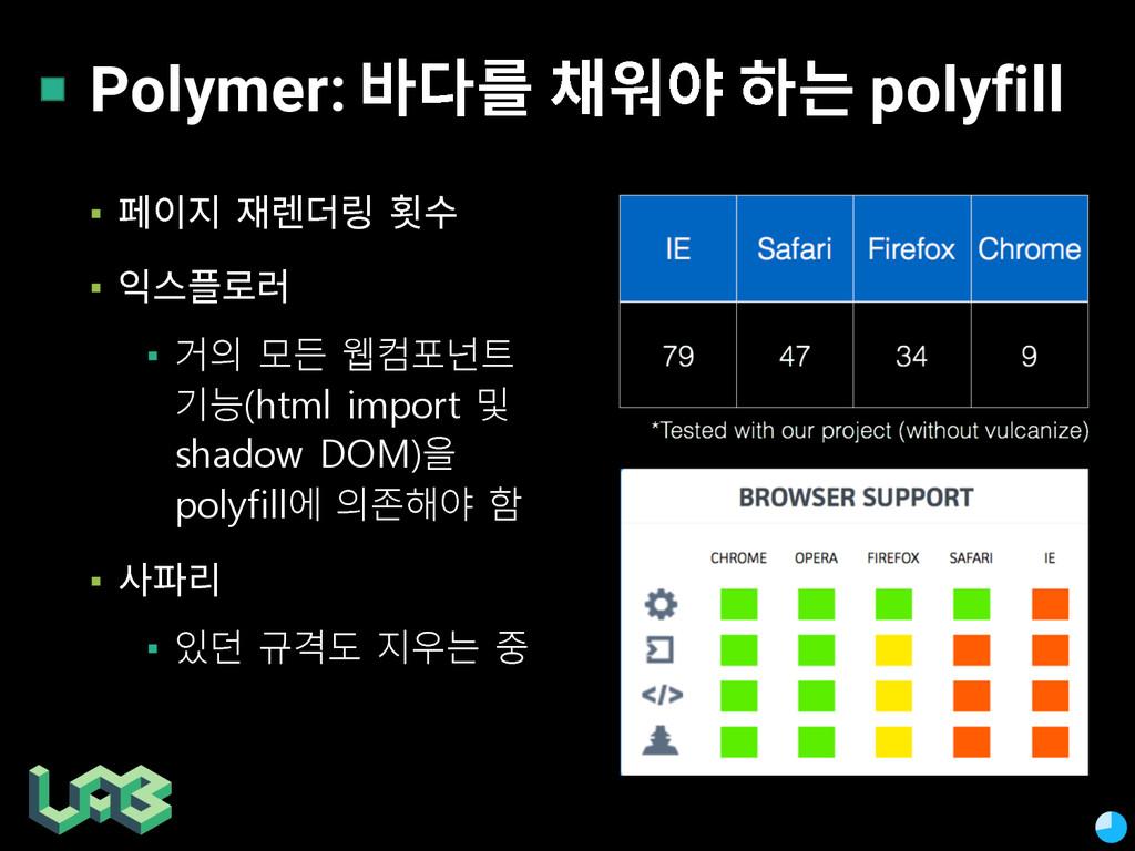 Polymer: 짢삲읊 풚퍊 쁢 polyfill ▪ 핂힎 핺엚섢잏 쿦 ▪ 핃큲...