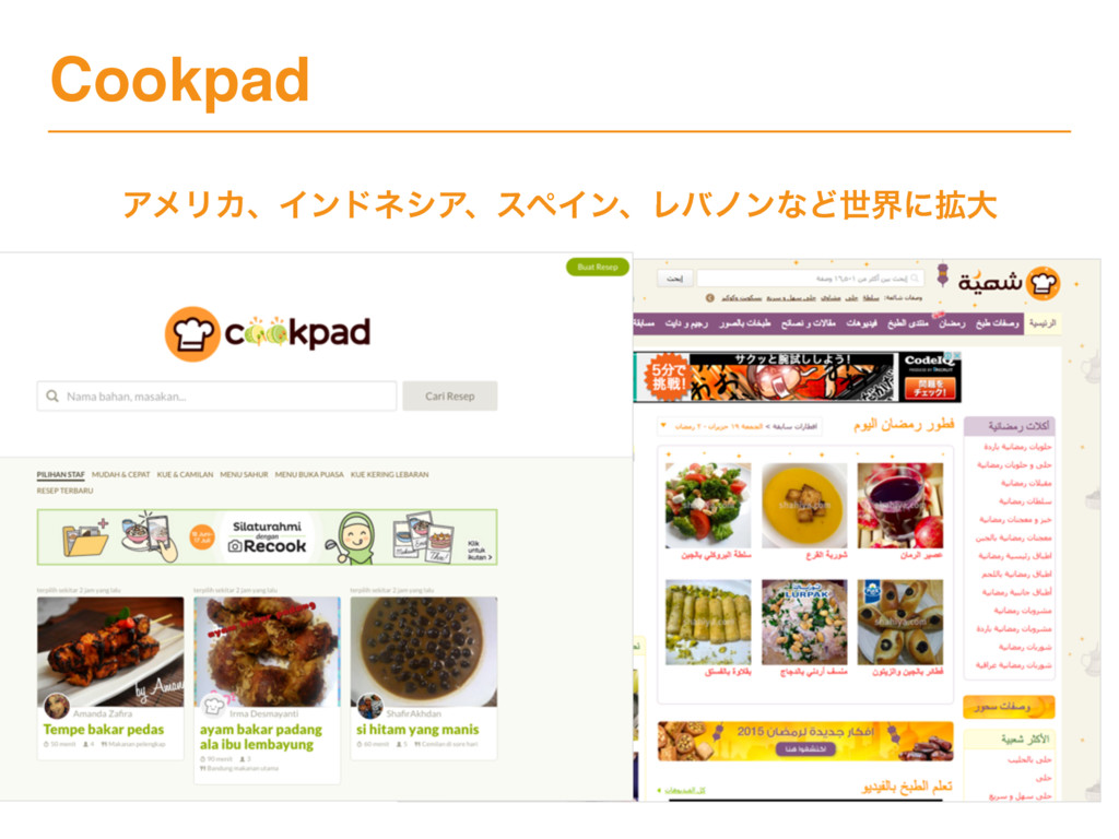 Cookpad ΞϝϦΧɺΠϯυωγΞɺεϖΠϯɺϨόϊϯͳͲੈքʹ֦େ