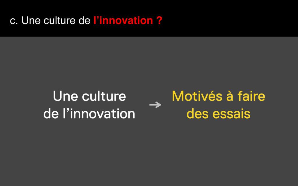 c. Une culture de l'innovation ? Motivés à fair...