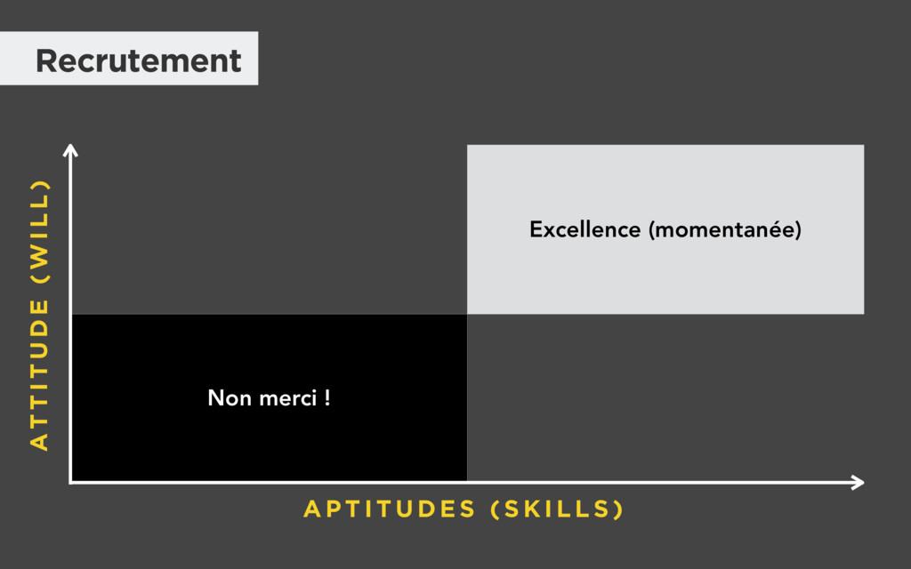 Excellence (momentanée) Non merci ! A P T I T U...