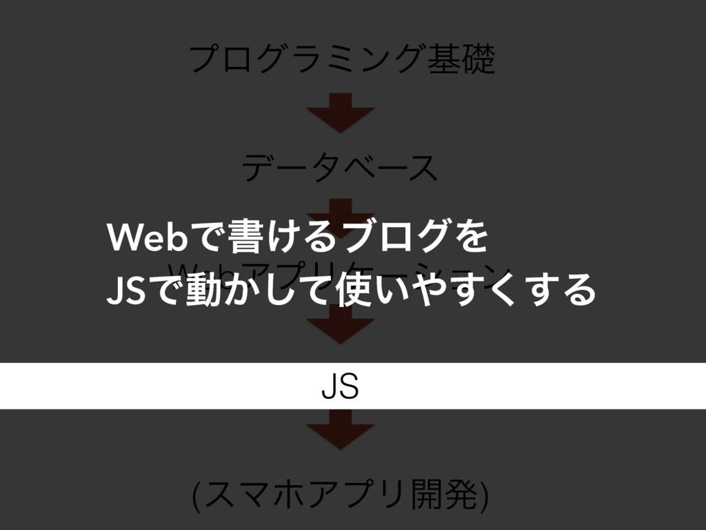 ϓϩάϥϛϯάجૅ σʔλϕʔε WebΞϓϦέʔγϣϯ JS (εϚϗΞϓϦ։ൃ) WebͰ...