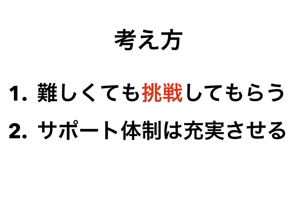 1. ͯ͘͠ઓͯ͠Β͏ 2. αϙʔτମ੍ॆ࣮ͤ͞Δ ߟ͑ํ