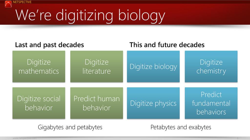 NETSPECTIVE www.netspective.com 6 Digitize biol...
