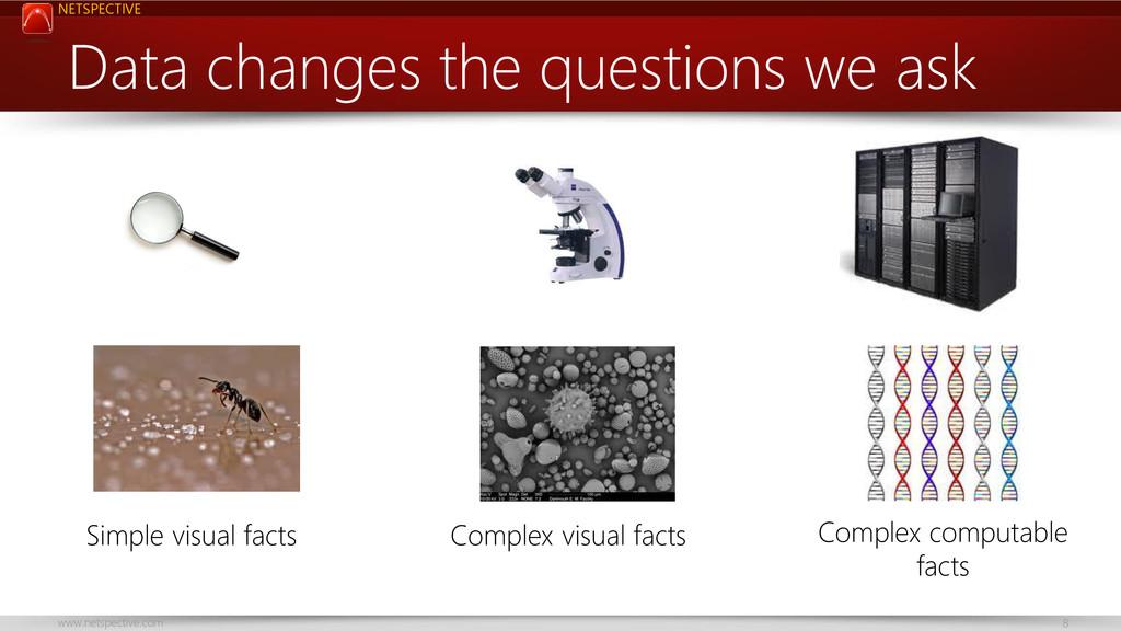 NETSPECTIVE www.netspective.com 8 Data changes ...