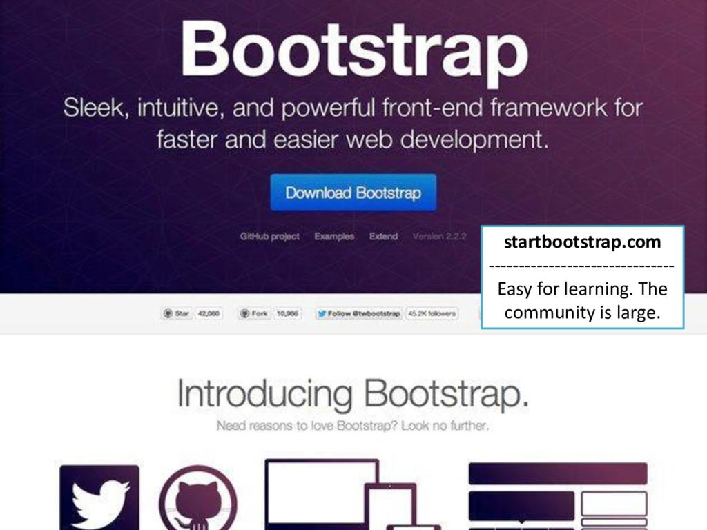 startbootstrap.com ----------------------------...