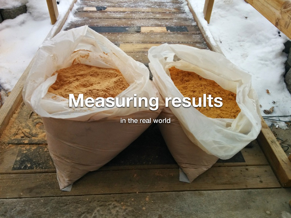 @nickdenardis #psuweb Measuring results in the ...